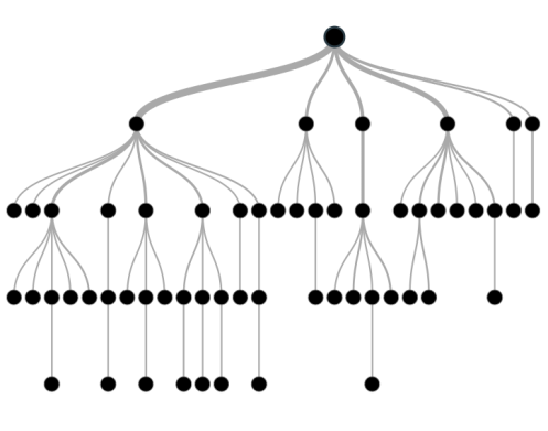 Structural layout of a pruned decision tree