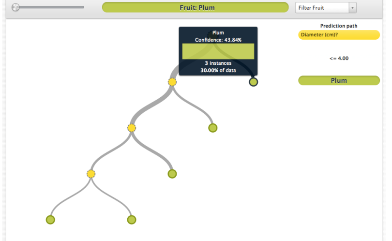 fruit-tree-1