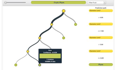 fruit-tree-2