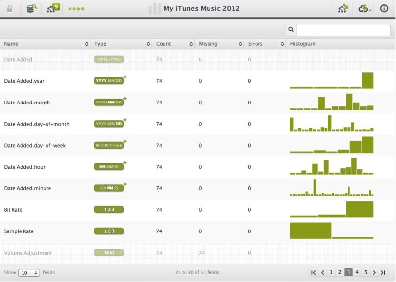 my_itunes_music_dataset