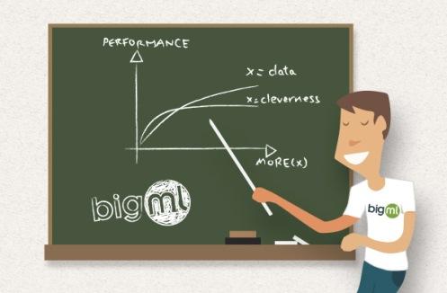 More Data Beats A Cleverer Algorithm