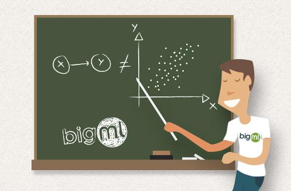 teacher_correlation