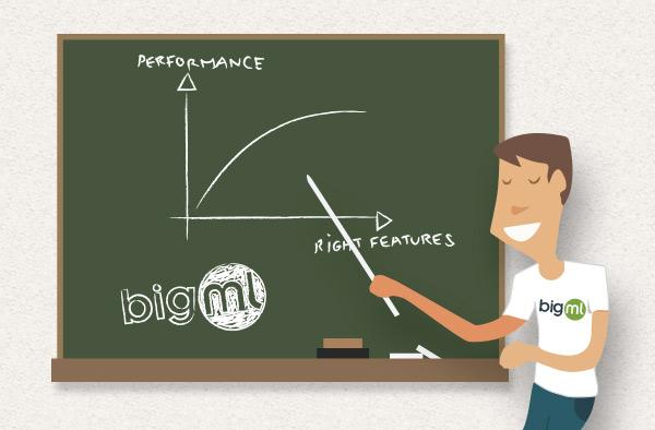 teachFeature Engineering is the Keyer_key