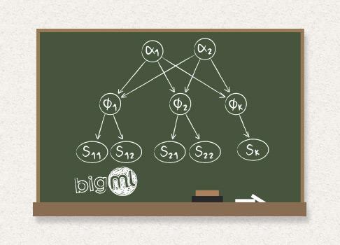 Bayesian Model Combination