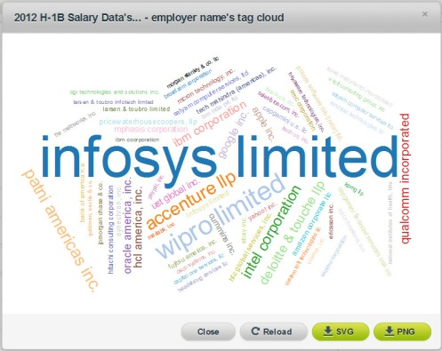 employer tag cloud 2
