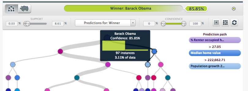 Obama_data