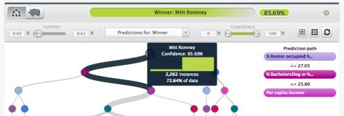 Romney_data