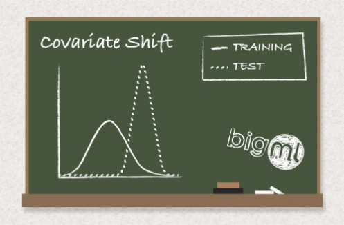 Covariate Shift