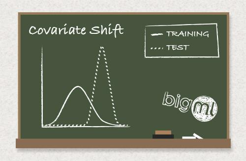 covariate_shift