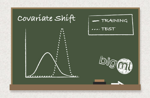 Covariate Shift