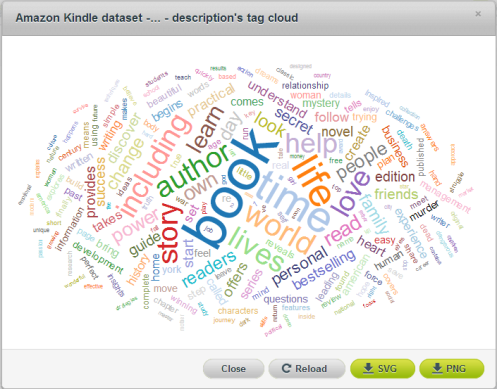 word cloud amzn
