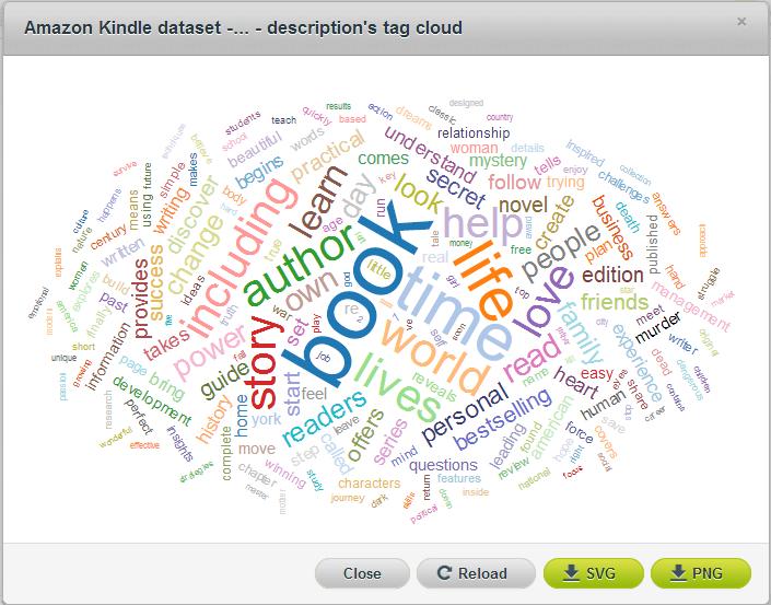 word cloud amzn
