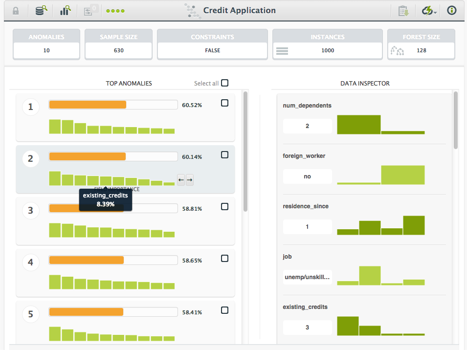 BigML Late Summer Release: Anomaly Detection and More! | The