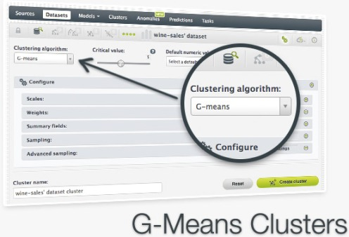 G-Means Clusters