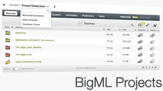 BigML Projects
