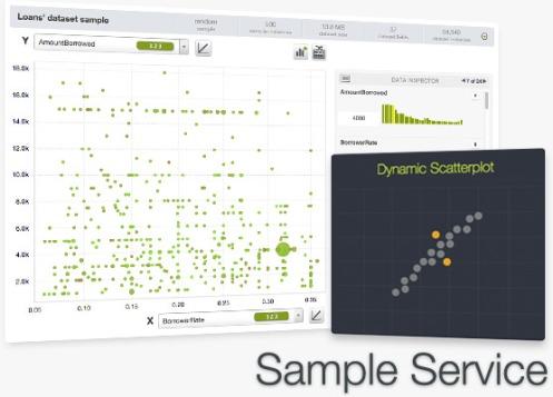 BigML screenshot