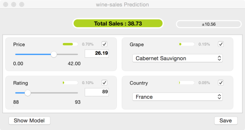 Wine SaleS Predictions