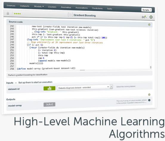 high-level-algorithms