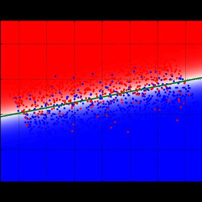 lr_boundary_linear