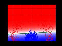 lr_boundary_radial