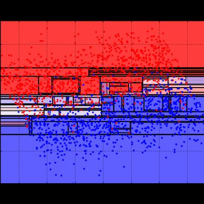 model_boundary_linear