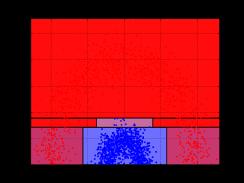 model_boundary_radial