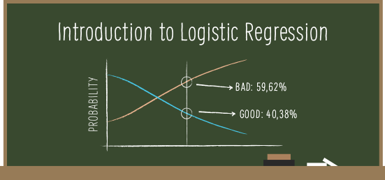 introduction_logistic