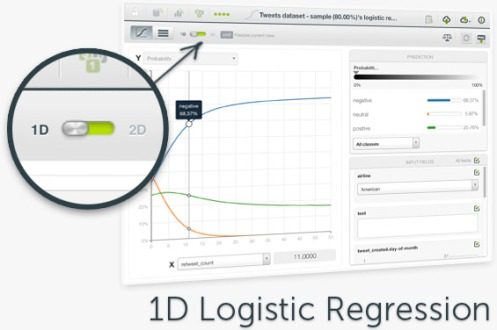 logistic_regressions1d