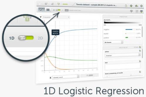 logistic_regressions1d