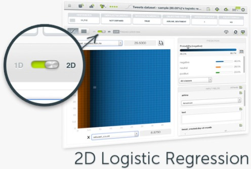 logistic_regressions2d