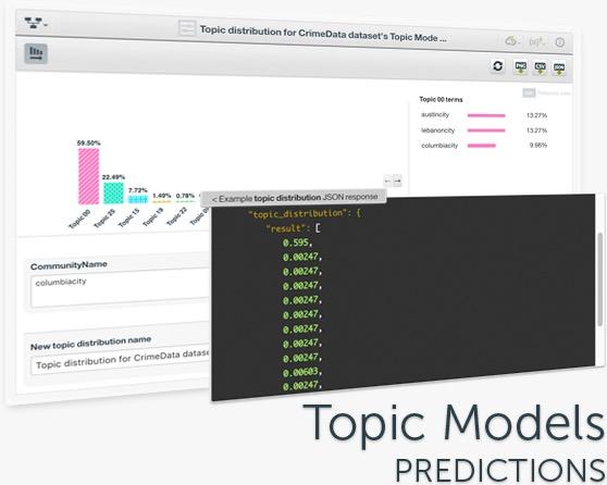 tm_predictions