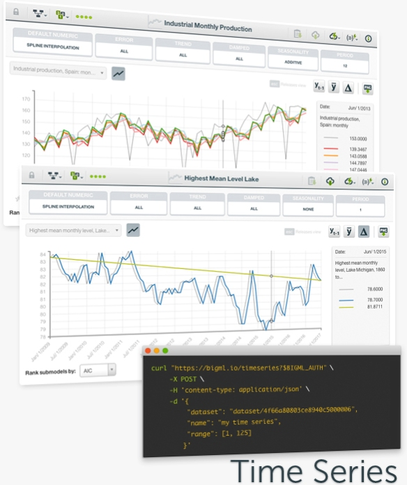 BigML Spring 2017 Release and Webinar: Time Series! | The