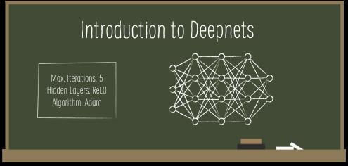 Intro to Deepnets
