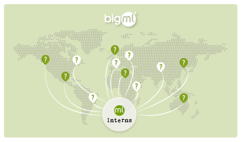 BigML Interns 2018
