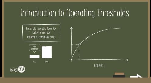Operating Thresholds