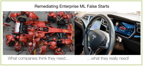 Remediating Enterprise ML False Starts
