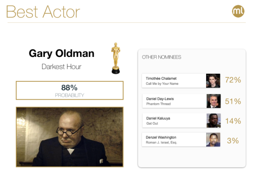 best-actor.png