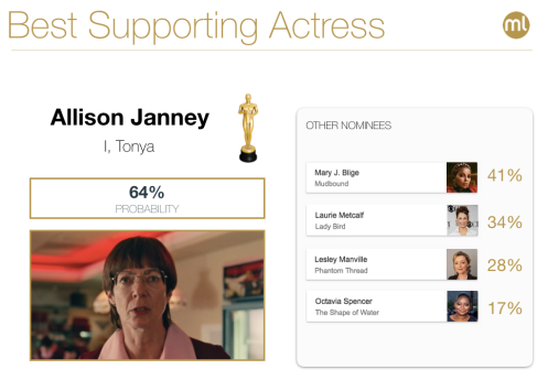 best-supporting-actress.png