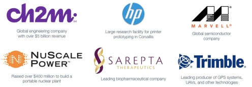 Corvallis Companies