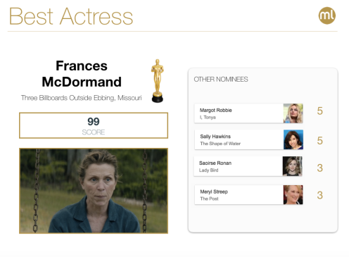 best-actress2