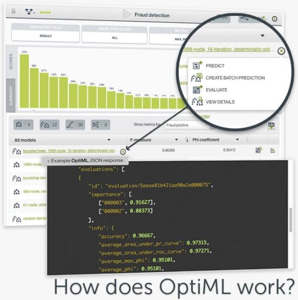 BigML Release: Automatically Find the Optimal Machine