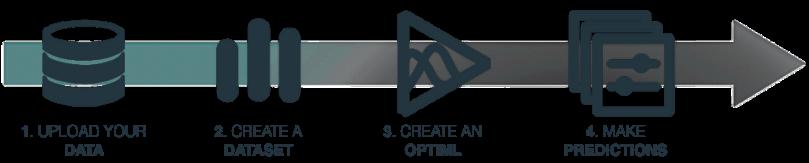 optiml-workflow