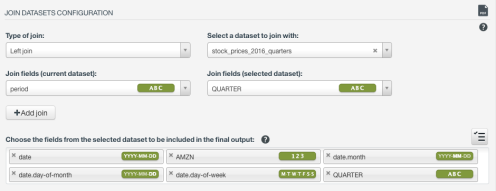 Joining of time series stock data with fundamental data