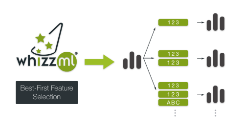 Best First Feature Selection with WhizzML