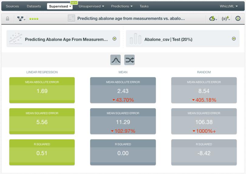 blog-lnr-evaluation-measures.png