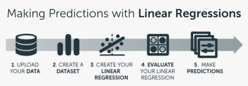 linear_regression_workflow