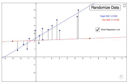 GeoGebra Linear Regression