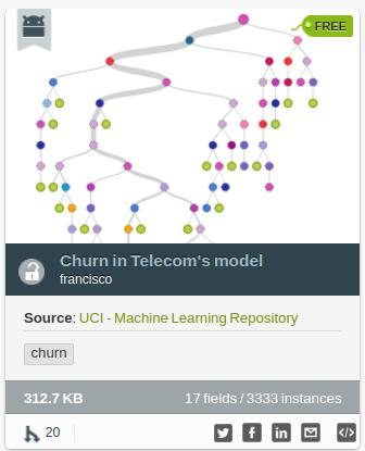 Churn telecom model